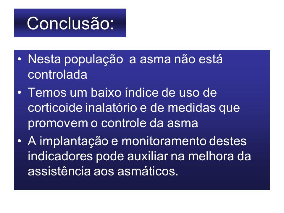 Conclusão: Nesta população a asma não está controlada Temos um baixo índice de uso de corticoide inalatório e de medidas que promovem o controle da as