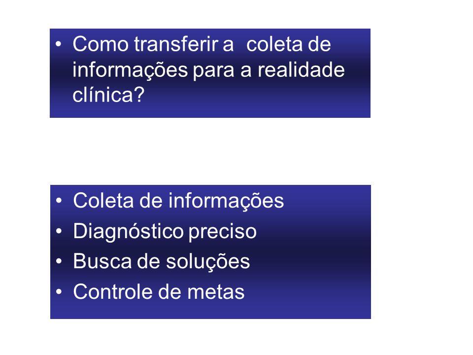 Como transferir a coleta de informações para a realidade clínica? Coleta de informações Diagnóstico preciso Busca de soluções Controle de metas