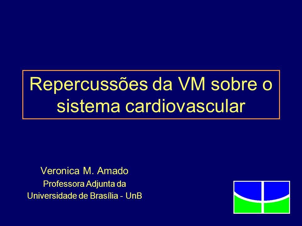 Repercussões da VM sobre o sistema cardiovascular Veronica M.