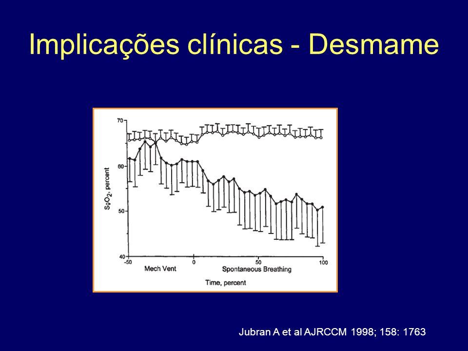 Implicações clínicas - Desmame Jubran A et al AJRCCM 1998; 158: 1763