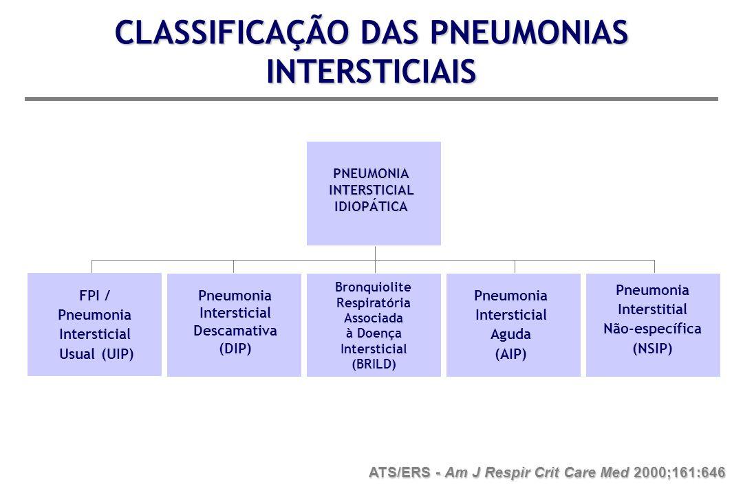 PNEUMONIAS INTERSTICIAIS IDIOPÁTICAS ATS/ERS International Consensus Panel ATS/ERS International Consensus Panel Diagnóstico Clínico Padrão Histológico fibrose pulm idiopática (FPI)pn intersticial usual (UIP) pn int não específica (NSIP) pn int não específica (NSIP) pn org criptogenética (COP)pn organizante (OP) pn intersticial aguda (AIP)dano alveolar difuso (DAD) bronq respir DIP (RBILD)bronquiolite respir (RB) pn int descamativa (DIP)pn int descamativa (DIP) pn intersticial linfóide (LIP)pn intersticial linfóide (LIP) Am J Respir Crit Care Med 2002; 165: 277