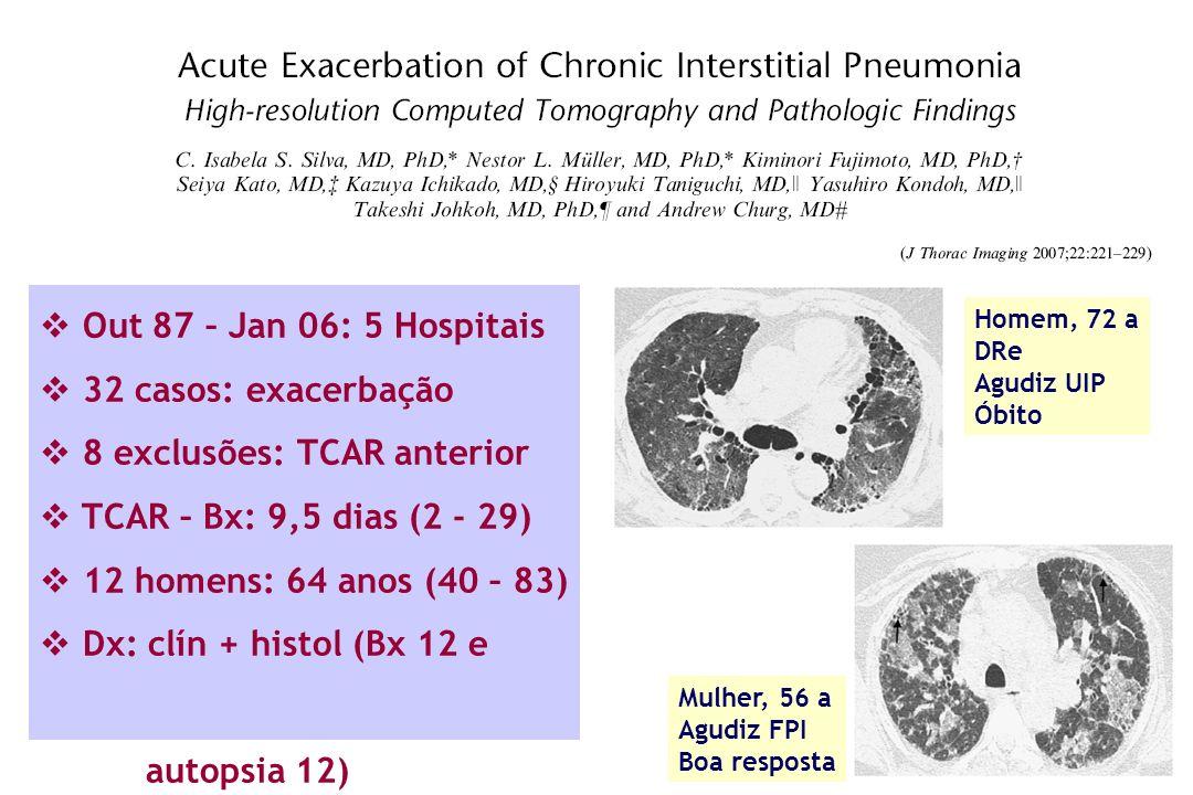 Out 87 – Jan 06: 5 Hospitais 32 casos: exacerbação 8 exclusões: TCAR anterior TCAR – Bx: 9,5 dias (2 - 29) 12 homens: 64 anos (40 – 83) Dx: clín + his