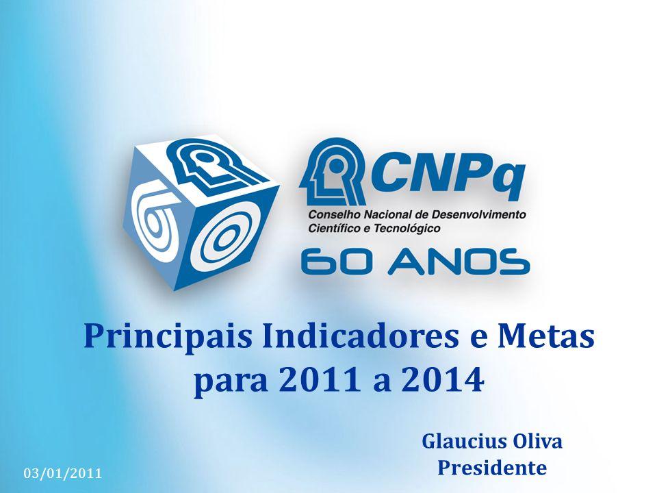 Ministério da Ciência e Tecnologia Principais Indicadores e Metas para 2011 a 2014 Glaucius Oliva Presidente 03/01/2011