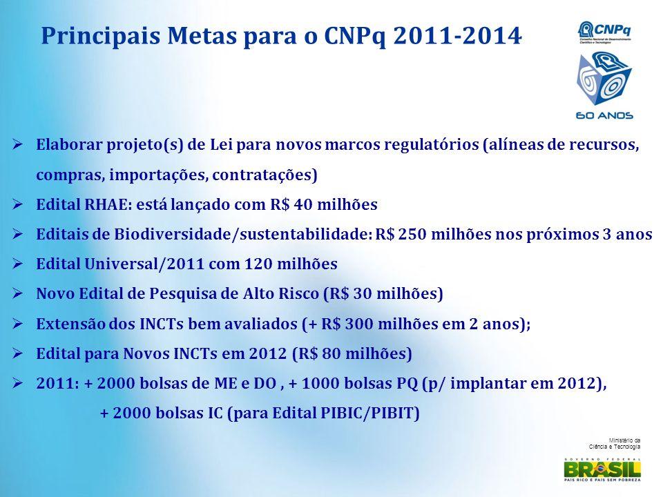 Ministério da Ciência e Tecnologia Principais Metas para o CNPq 2011-2014 Elaborar projeto(s) de Lei para novos marcos regulatórios (alíneas de recurs