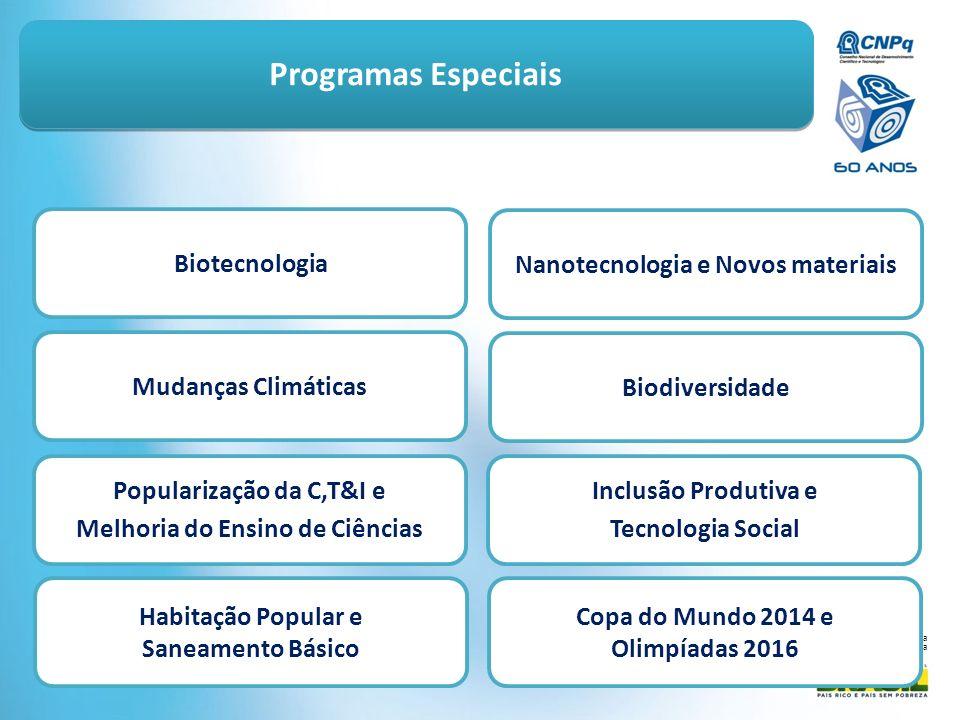 Ministério da Ciência e Tecnologia Programas Especiais Mudanças Climáticas Biodiversidade Nanotecnologia e Novos materiais Biotecnologia Habitação Pop