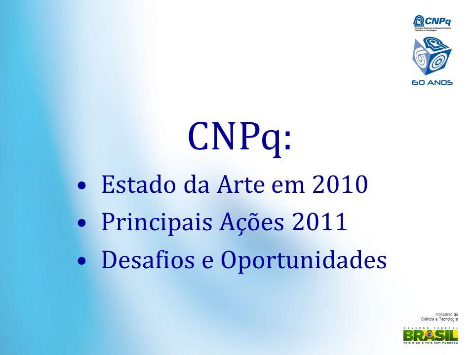 Ministério da Ciência e Tecnologia CNPq: Estado da Arte em 2010 Principais Ações 2011 Desafios e Oportunidades