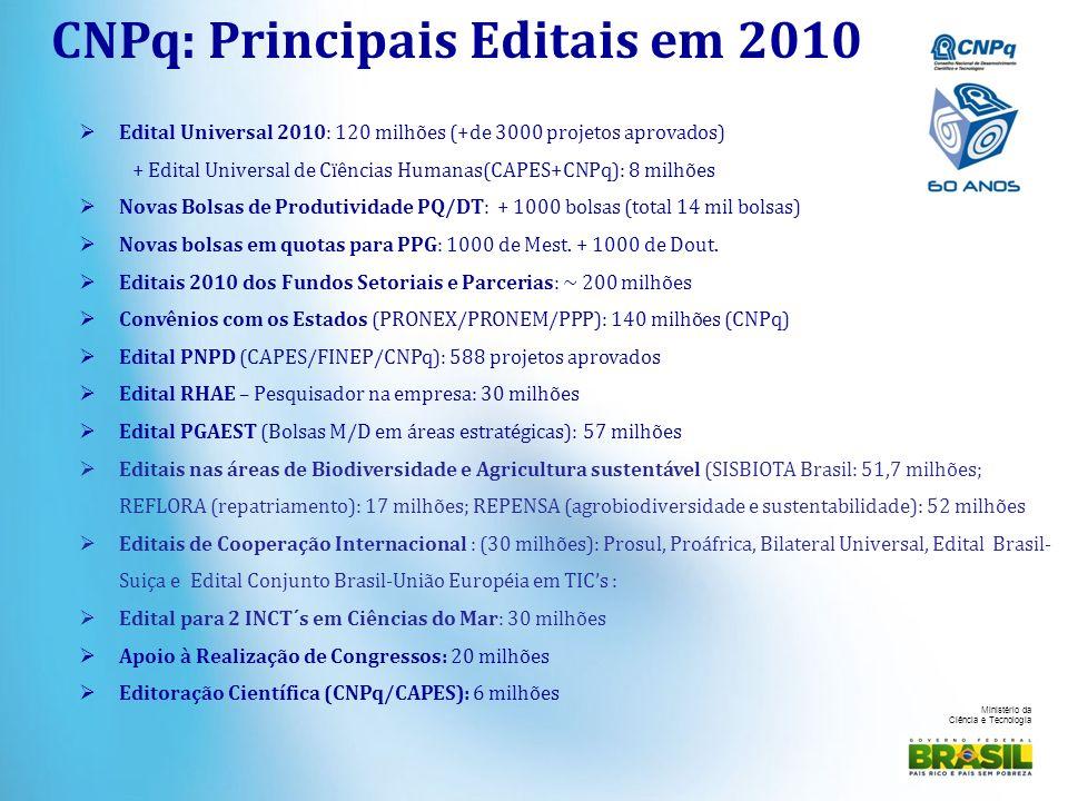 Ministério da Ciência e Tecnologia Edital Universal 2010: 120 milhões (+de 3000 projetos aprovados) + Edital Universal de Cïências Humanas(CAPES+CNPq)