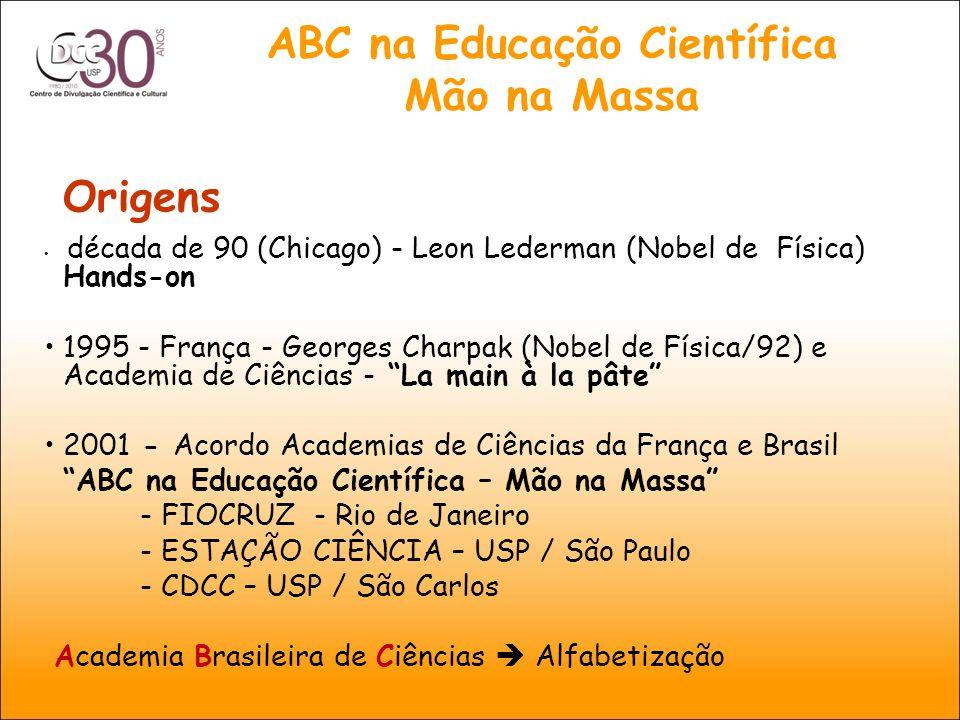 ABC na Educação Científica Mão na Massa CDCC – 2001 Parcerias Diretoria de Ensino da Região de São Carlos Secretaria Municipal de Educação e Cultura Material Utilizado Roteiros traduzidos e adaptados (França) 2002 - Roteiros elaborados/adaptados pela equipe do CDCC
