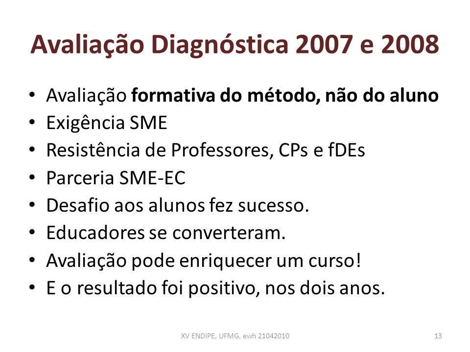 Avaliação Diagnóstica 2007 e 2008 Avaliação formativa do método, não do aluno Exigência SME Resistência de Professores, CPs e fDEs Parceria SME-EC Des