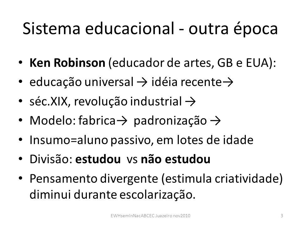 Sistema educacional - outra época Ken Robinson (educador de artes, GB e EUA): educação universal idéia recente séc.XIX, revolução industrial Modelo: f
