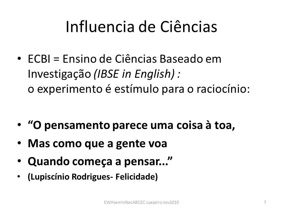 Influencia de Ciências ECBI = Ensino de Ciências Baseado em Investigação (IBSE in English) : o experimento é estímulo para o raciocínio: O pensamento