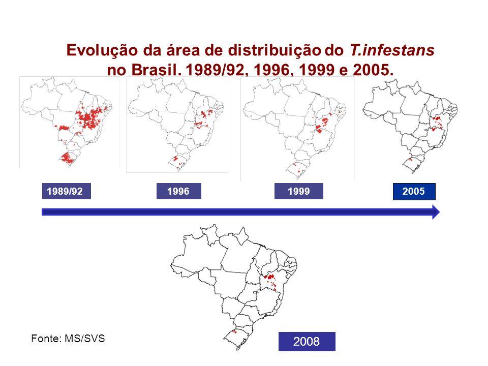 Evolução da área de distribuição do T.infestans no Brasil. 1989/92, 1996, 1999 e 2005. 1989/9219991996 Fonte: MS/SVS 2005 2008