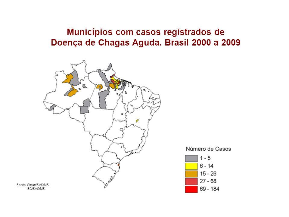 Fonte: Sinan/SVS/MS IEC/SVS/MS Municípios com casos registrados de Doença de Chagas Aguda. Brasil 2000 a 2009