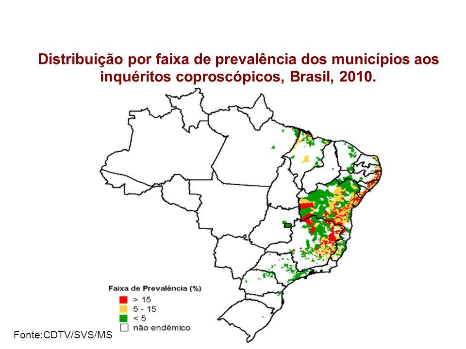 Distribuição por faixa de prevalência dos municípios aos inquéritos coproscópicos, Brasil, 2010. Fonte:CDTV/SVS/MS