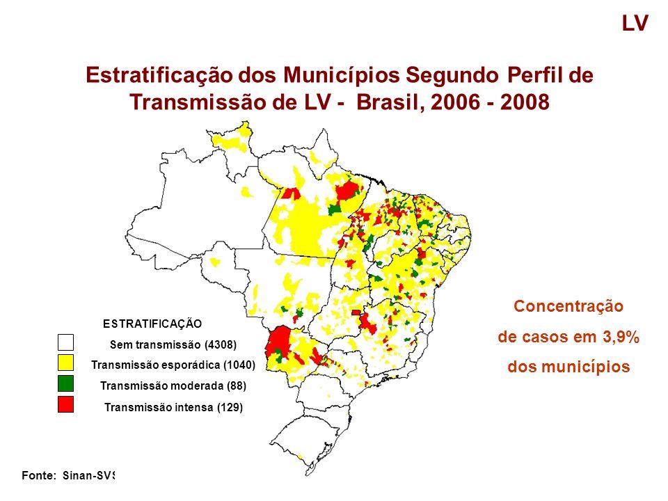 Estratificação dos Municípios Segundo Perfil de Transmissão de LV - Brasil, 2006 - 2008 LV Fonte: Sinan-SVS-MS Concentração de casos em 3,9% dos munic