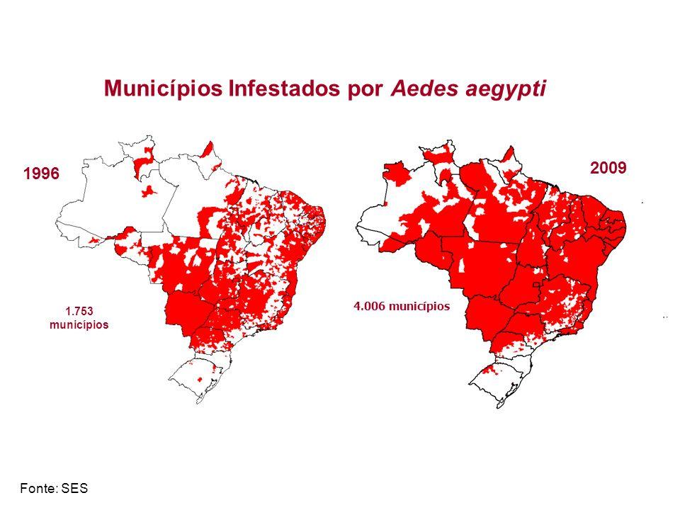 Taxa de Detecção por Municípios Fonte: Fiocruz e SVS/MS LTA Média casos 2005-2007Casos 2008