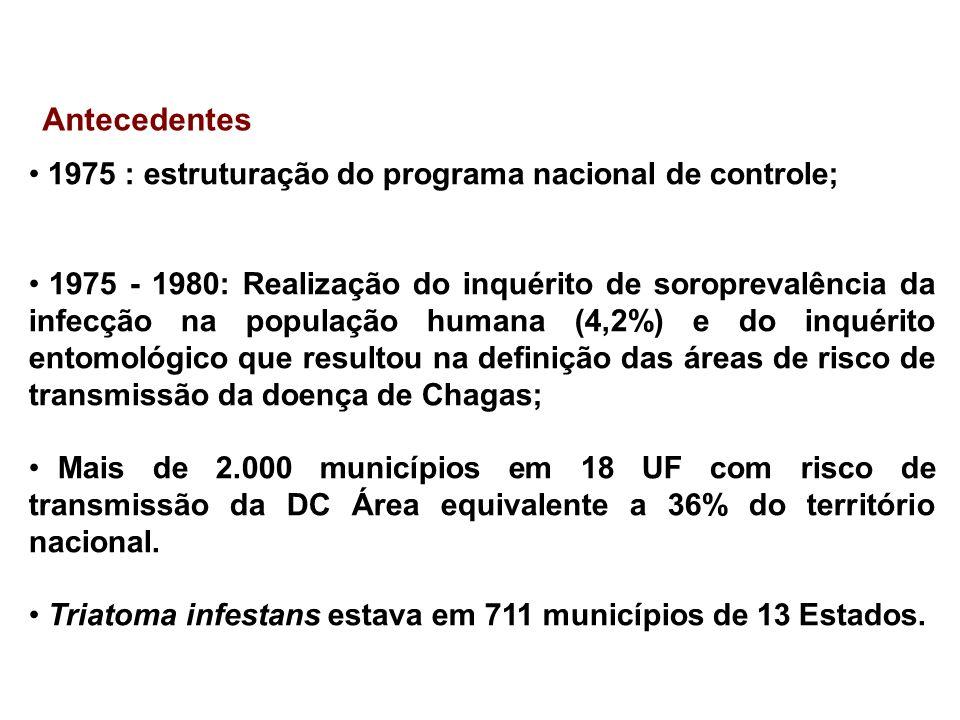 Antecedentes 1975 : estruturação do programa nacional de controle; 1975 - 1980: Realização do inquérito de soroprevalência da infecção na população hu