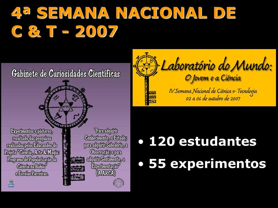 120 estudantes 55 experimentos 4ª SEMANA NACIONAL DE C & T - 2007