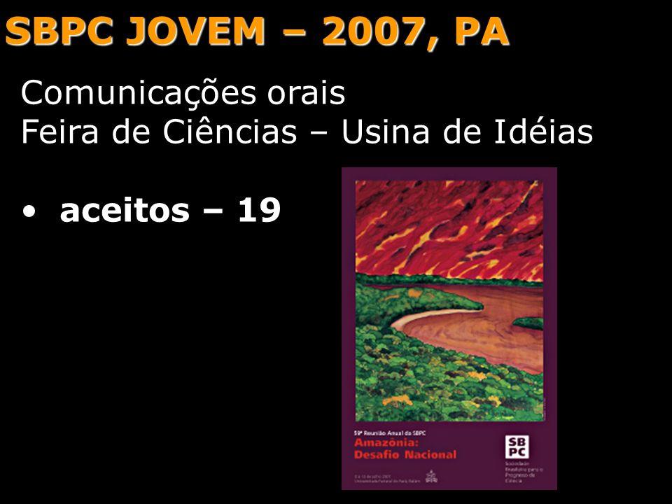 SBPC JOVEM – 2007, PA Comunicações orais Feira de Ciências – Usina de Idéias aceitos – 19