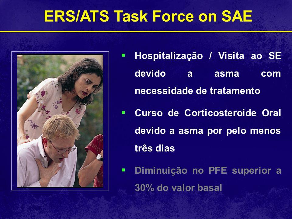 ERS/ATS Task Force on SAE Hospitalização / Visita ao SE devido a asma com necessidade de tratamento Curso de Corticosteroide Oral devido a asma por pe