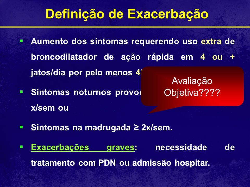 Definição de Exacerbação Aumento dos sintomas requerendo uso extra de broncodilatador de ação rápida em 4 ou + jatos/dia por pelo menos 48 horas, ou S