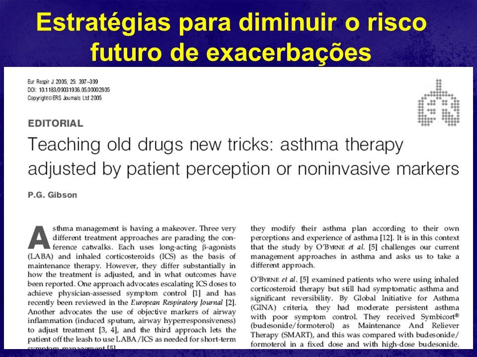 Terapêutica individualizada com doses fixas (GOAL) Terapêutica individualizada com doses variáveis (SMART) Terapêutica com o uso do Escarro Induzido T