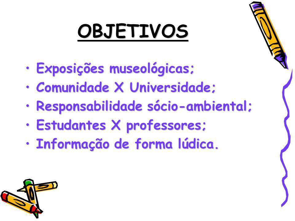 Resultado e Discussão SantAna, et al.