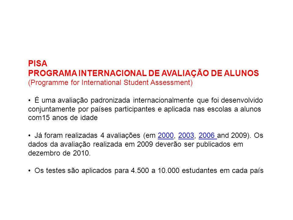 PISA PROGRAMA INTERNACIONAL DE AVALIAÇÃO DE ALUNOS (Programme for International Student Assessment) É uma avaliação padronizada internacionalmente que