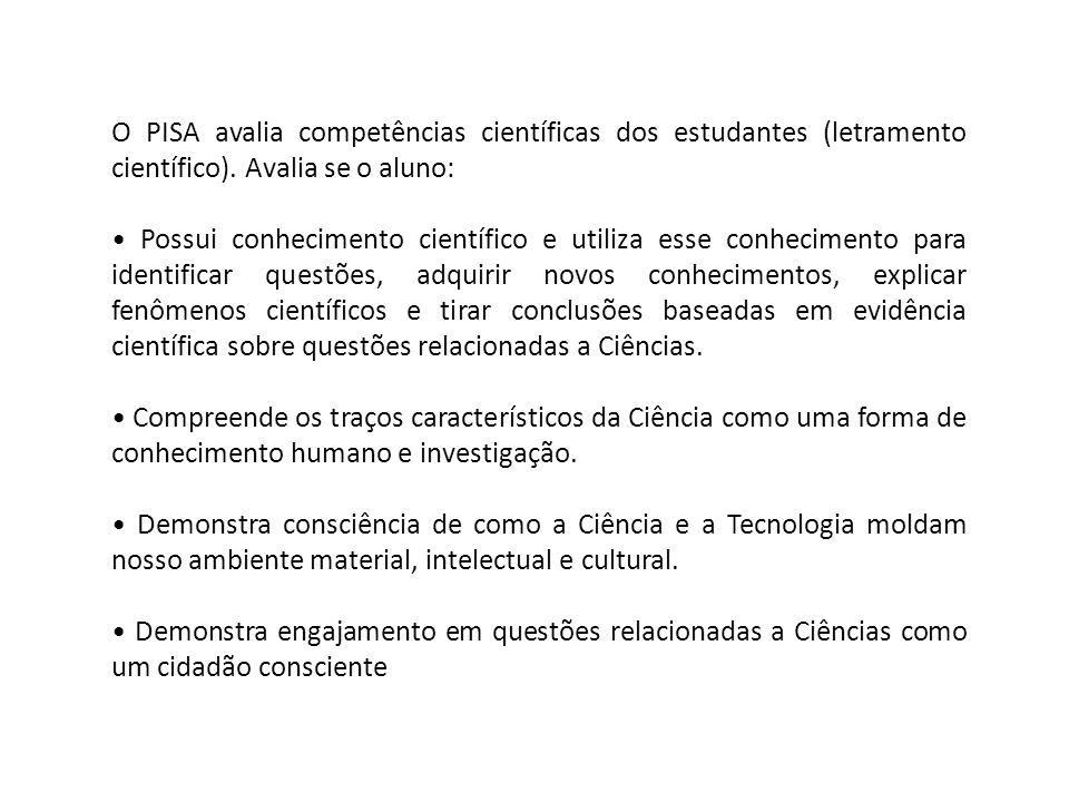 O PISA avalia competências científicas dos estudantes (letramento científico). Avalia se o aluno: Possui conhecimento científico e utiliza esse conhec