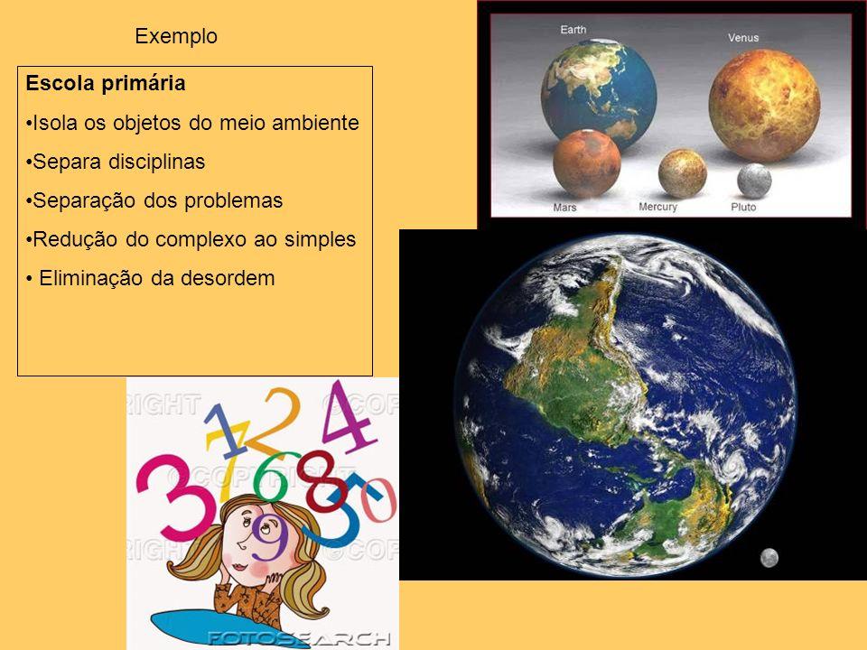 Exemplo Escola primária Isola os objetos do meio ambiente Separa disciplinas Separação dos problemas Redução do complexo ao simples Eliminação da deso