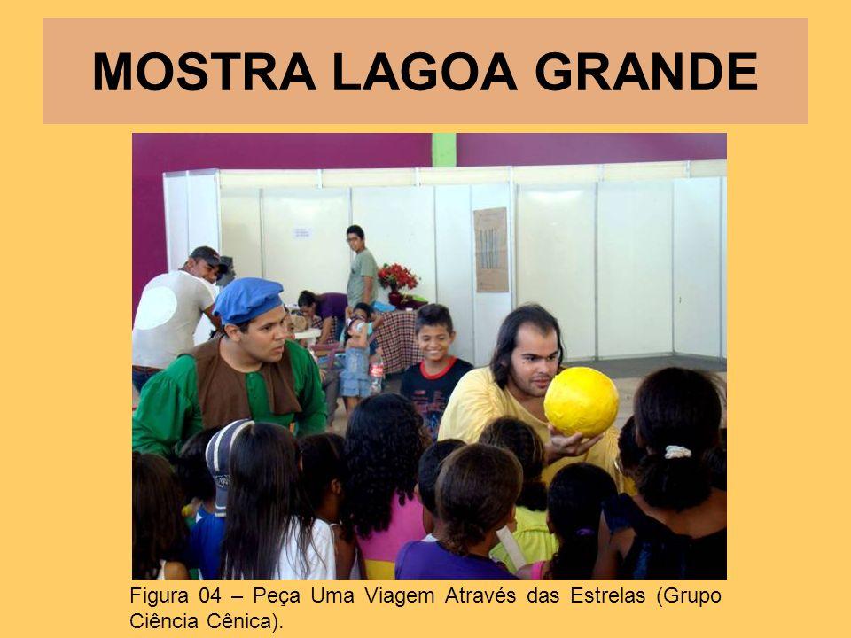 MOSTRA LAGOA GRANDE Figura 04 – Peça Uma Viagem Através das Estrelas (Grupo Ciência Cênica).