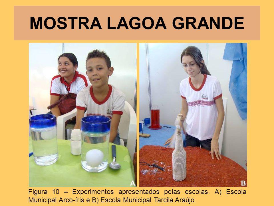 MOSTRA LAGOA GRANDE Figura 10 – Experimentos apresentados pelas escolas. A) Escola Municipal Arco-íris e B) Escola Municipal Tarcila Araújo.