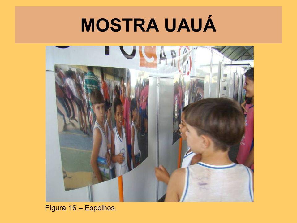 MOSTRA UAUÁ Figura 16 – Espelhos.