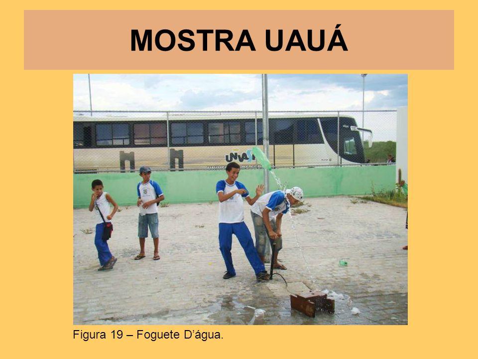 MOSTRA UAUÁ Figura 19 – Foguete Dágua.