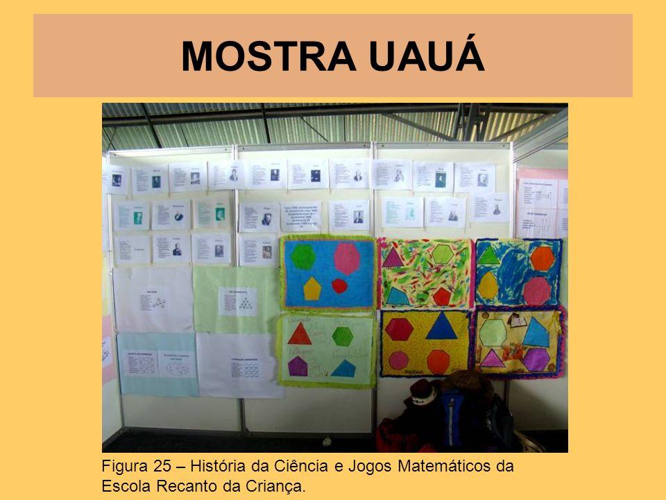 MOSTRA UAUÁ Figura 25 – História da Ciência e Jogos Matemáticos da Escola Recanto da Criança.