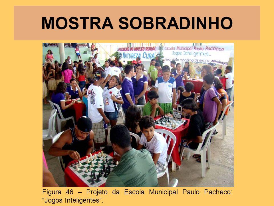 MOSTRA SOBRADINHO Figura 46 – Projeto da Escola Municipal Paulo Pacheco: Jogos Inteligentes.