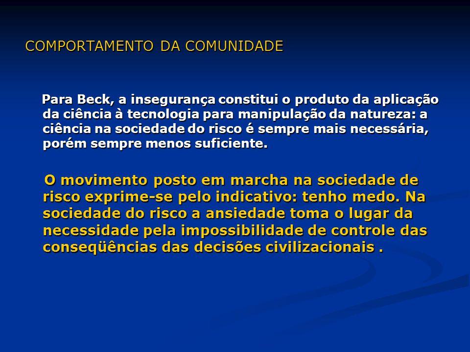 COMPORTAMENTO DA COMUNIDADE Para Beck, a insegurança constitui o produto da aplicação da ciência à tecnologia para manipulação da natureza: a ciência
