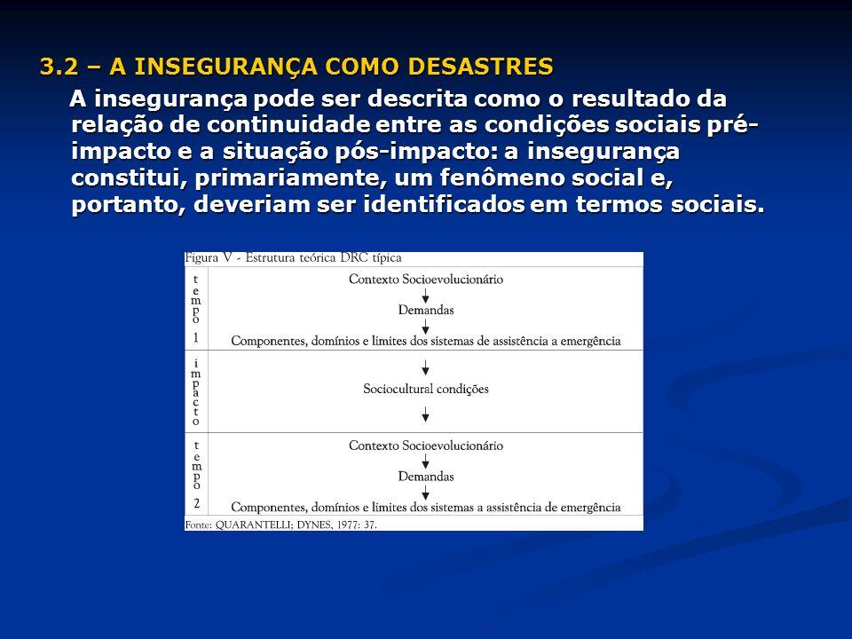 3.2 – A INSEGURANÇA COMO DESASTRES A insegurança pode ser descrita como o resultado da relação de continuidade entre as condições sociais pré- impacto