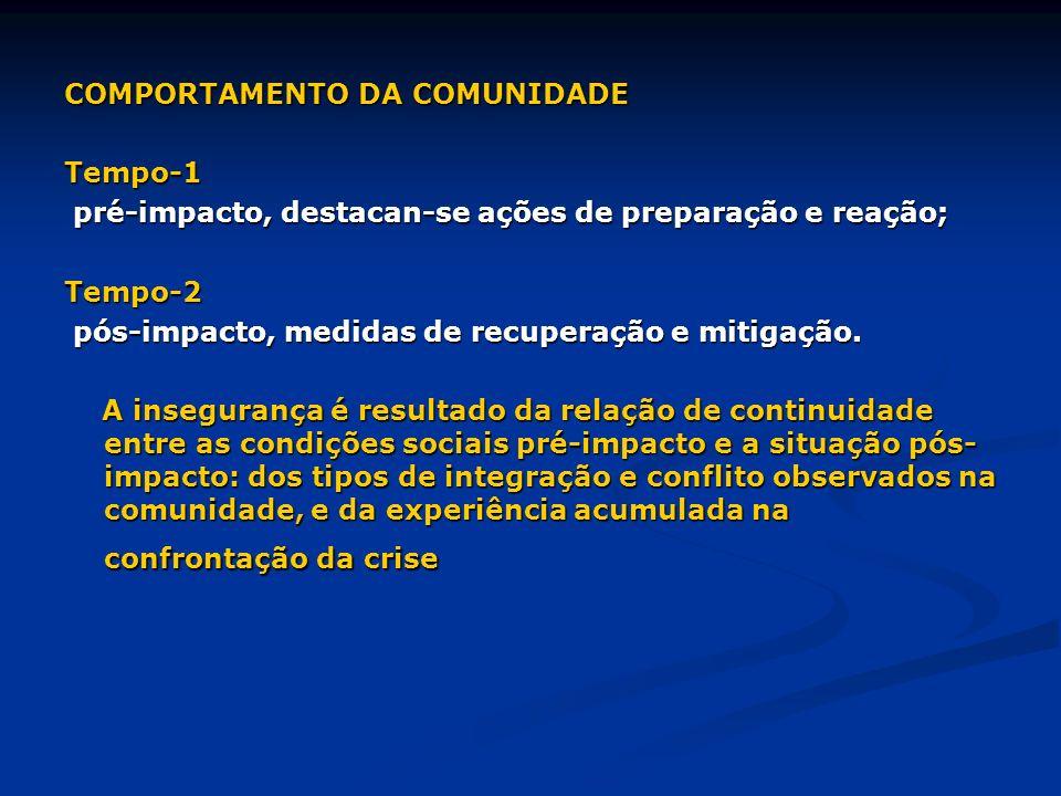 COMPORTAMENTO DA COMUNIDADE Tempo-1 pré-impacto, destacan-se ações de preparação e reação; pré-impacto, destacan-se ações de preparação e reação;Tempo