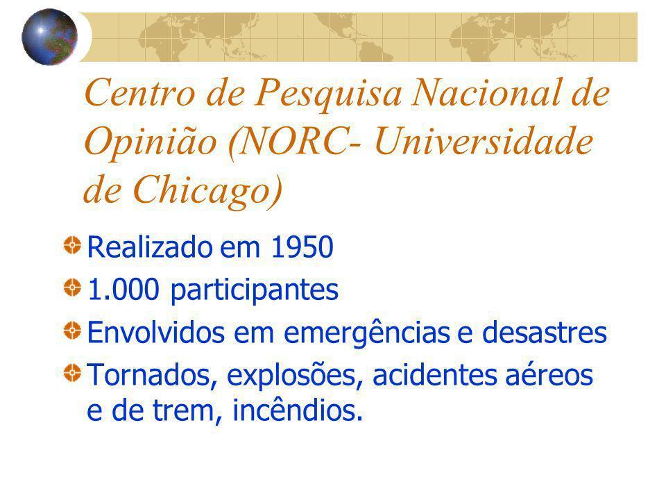 Centro de Pesquisa Nacional de Opinião (NORC- Universidade de Chicago) Realizado em 1950 1.000 participantes Envolvidos em emergências e desastres Tor