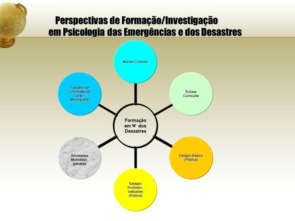 Perspectivas de Formação/Investigação em Psicologia das Emergências e dos Desastres Formação em Ψ dos Desastres Núcleo Comum Ênfase Curricular Estágio