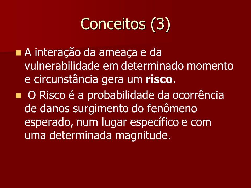 Conceitos (3) A interação da ameaça e da vulnerabilidade em determinado momento e circunstância gera um risco. O Risco é a probabilidade da ocorrência