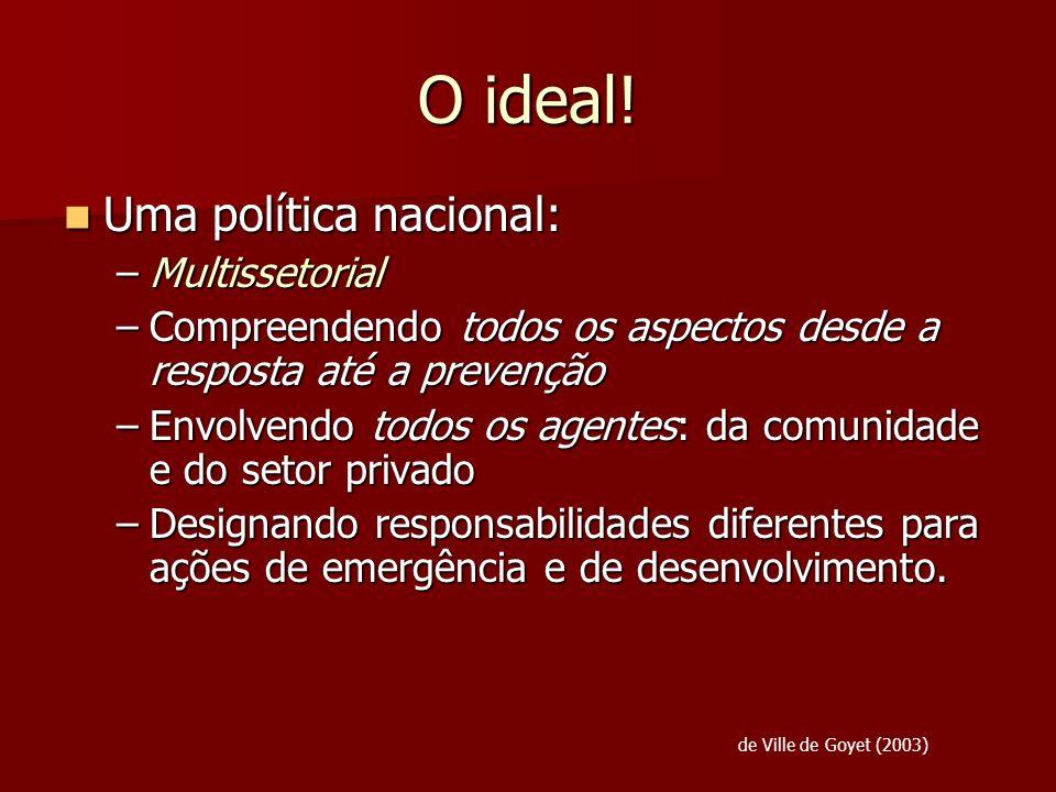 O ideal! Uma política nacional: Uma política nacional: –Multissetorial –Compreendendo todos os aspectos desde a resposta até a prevenção –Envolvendo t