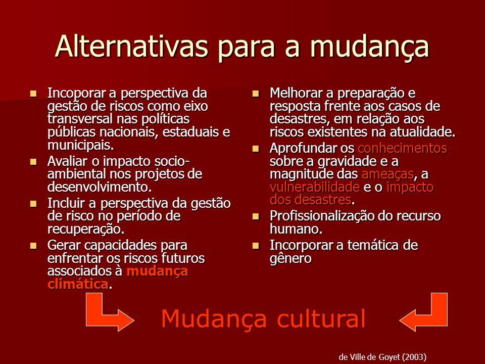 Mudança cultural Alternativas para a mudança Incoporar a perspectiva da gestão de riscos como eixo transversal nas políticas públicas nacionais, estad