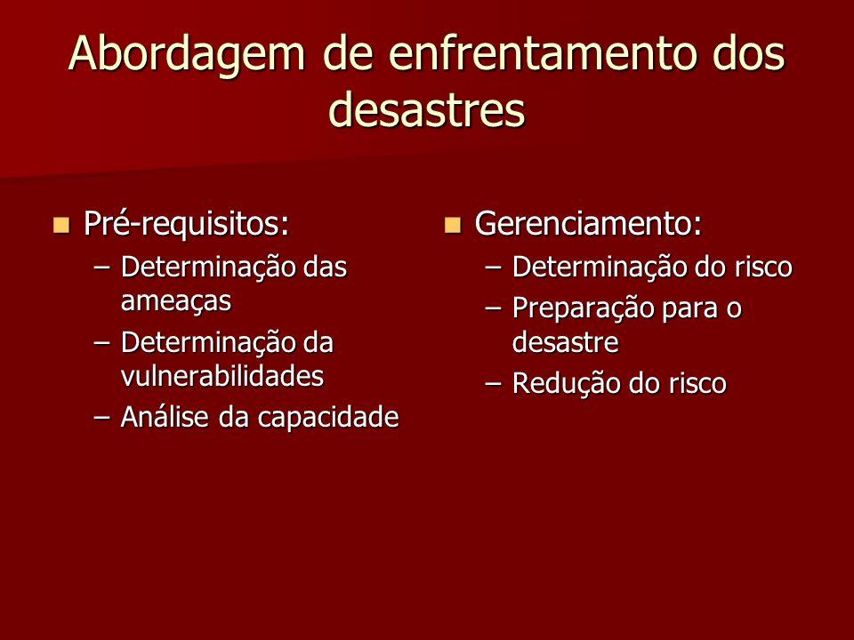 Abordagem de enfrentamento dos desastres Pré-requisitos: Pré-requisitos: –Determinação das ameaças –Determinação da vulnerabilidades –Análise da capac