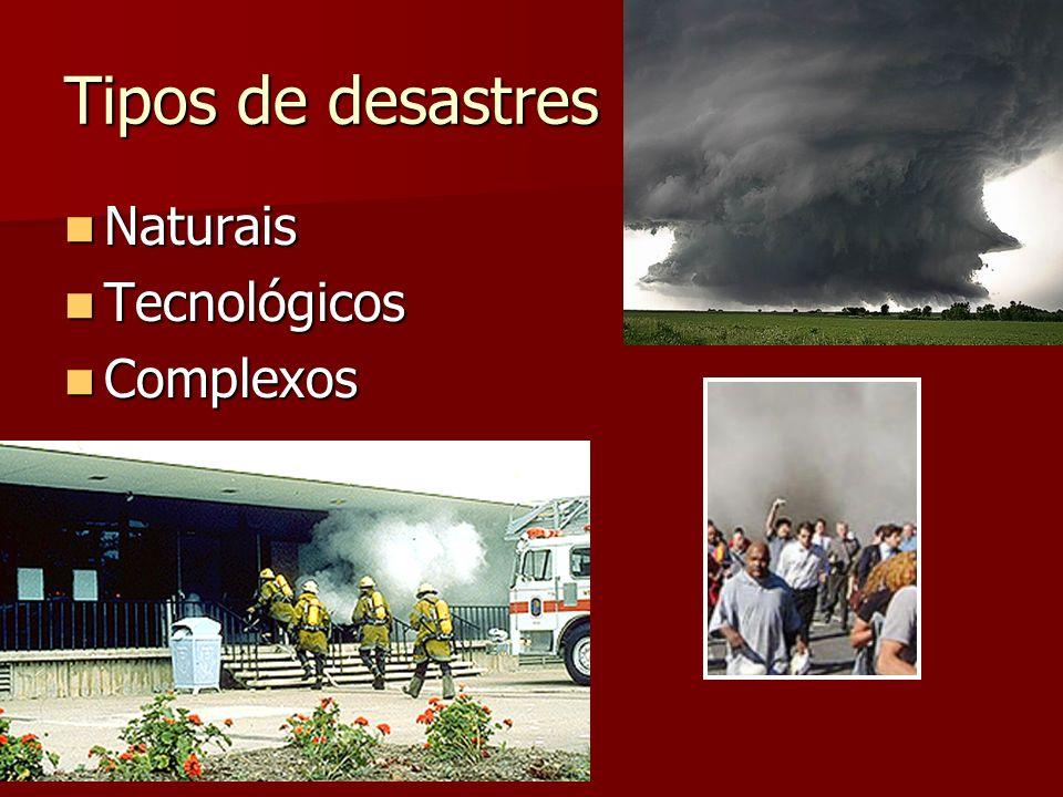 Tipos de desastres Naturais Naturais Tecnológicos Tecnológicos Complexos Complexos