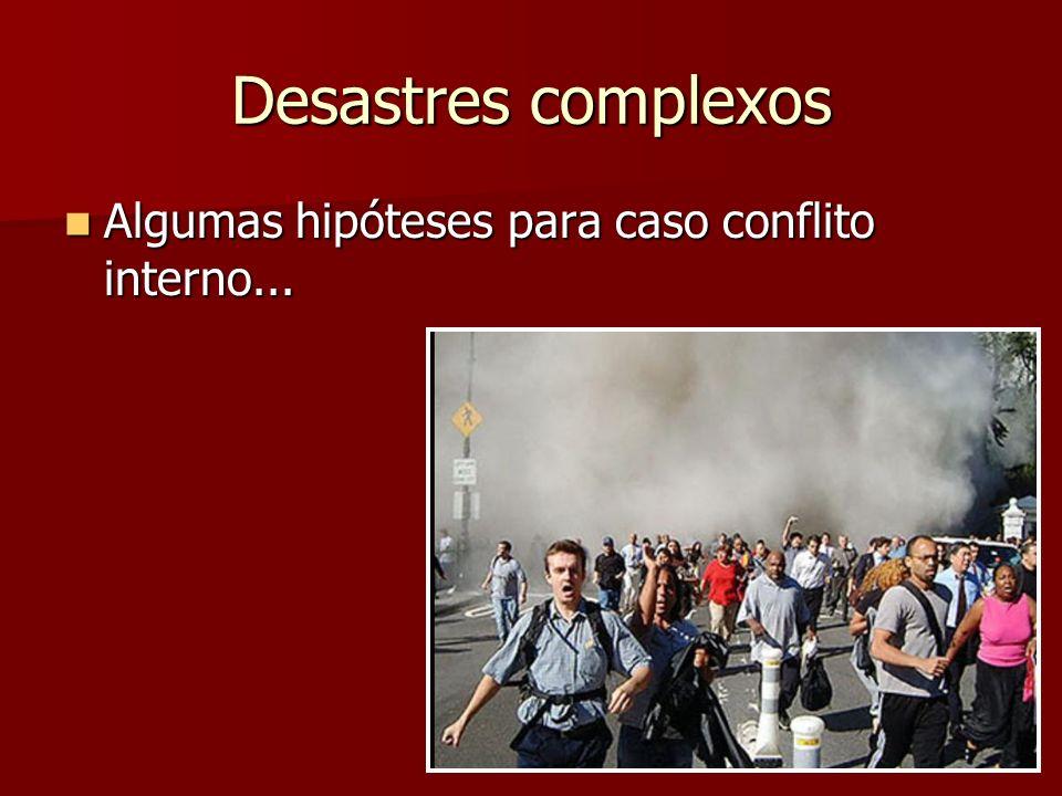 Desastres complexos Algumas hipóteses para caso conflito interno... Algumas hipóteses para caso conflito interno...
