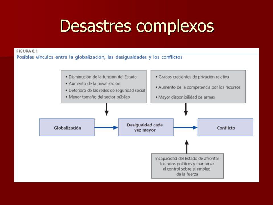 Desastres complexos