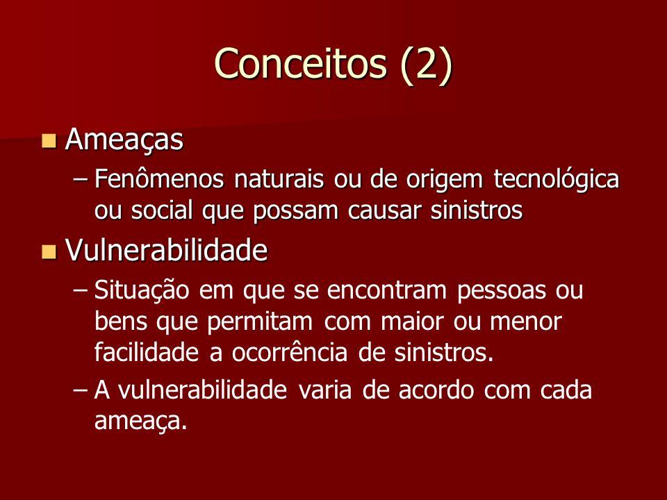 Conceitos (2) Ameaças Ameaças –Fenômenos naturais ou de origem tecnológica ou social que possam causar sinistros Vulnerabilidade Vulnerabilidade – –Si