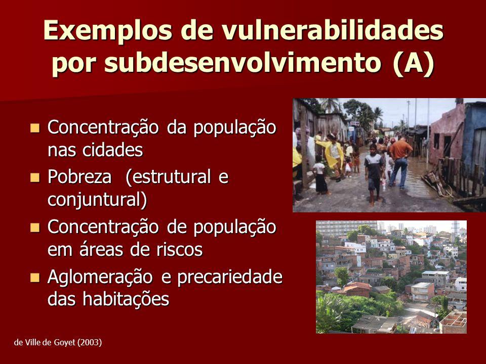 Exemplos de vulnerabilidades por subdesenvolvimento (A) Concentração da população nas cidades Concentração da população nas cidades Pobreza (estrutura